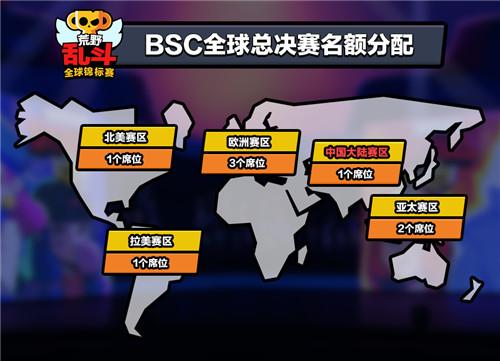 图2:BSC全球赛区分布.jpg