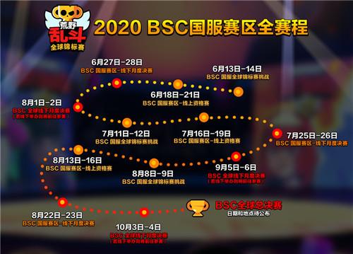 图3:BSC国服赛程.jpg